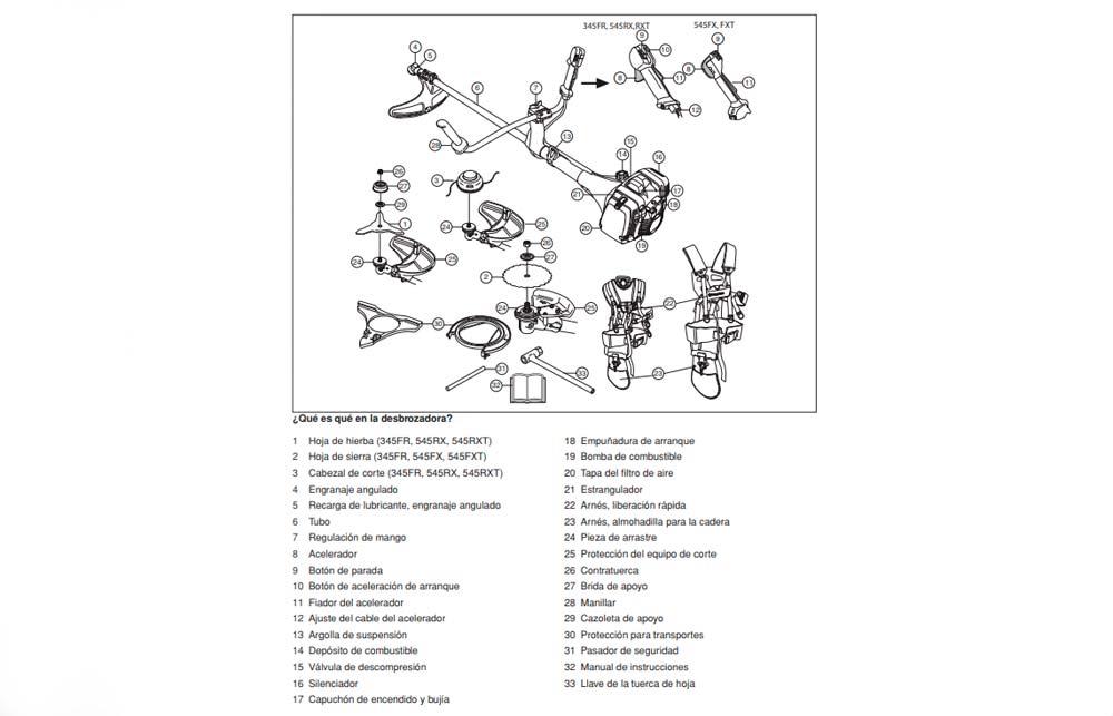 Partes de la motoguadaña Husqvarna 545RX